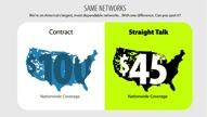 Straight Talk Wireless Half the Cost
