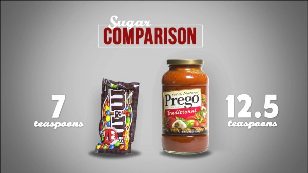 Fed Up Sugar facts