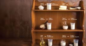 Yogurt Recipe Substitution Guide